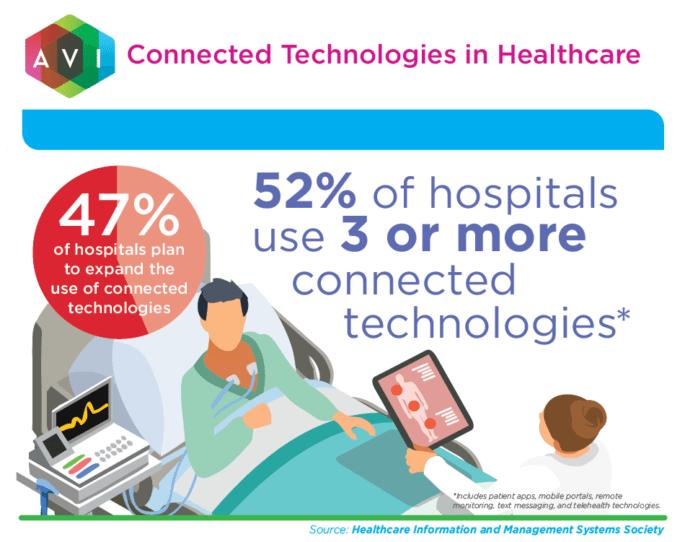 telehealth technology