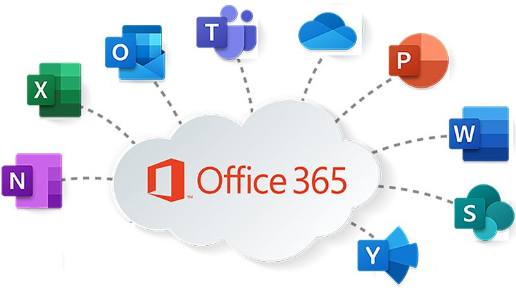 unified-collaboration_microsoft-o365